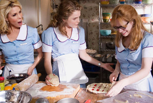 Waitress (2007): Pies