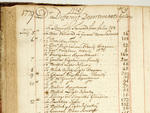 Page from William D. Faulkner Account Books, 1779