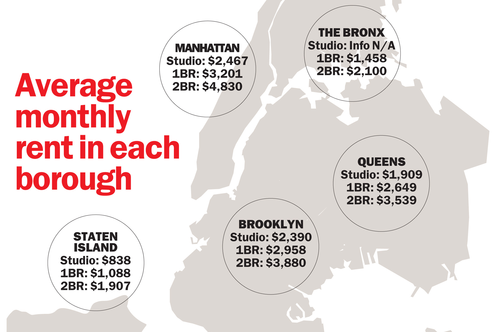 Cheap apartments in NYC: Where to find affordable studios ...