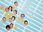 Broadway star map spring 2013