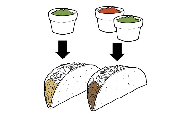 Decoding taqueria salsas