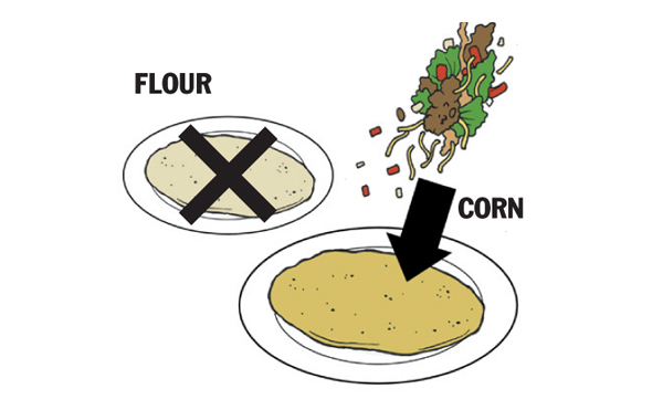Corn vs. flour tortillas