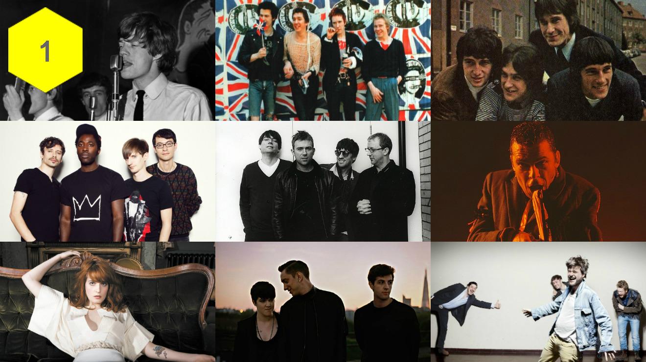 30 reasons why London music rocks