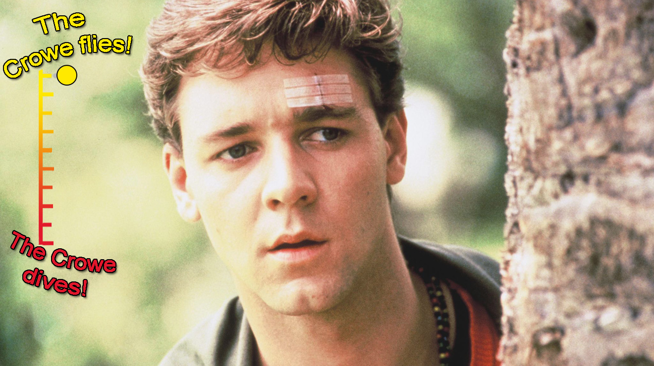 The highs and lows of Russell Crowe