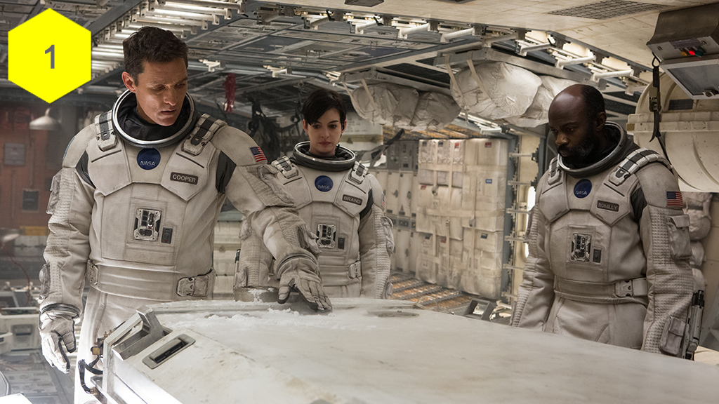 Oscars 2015: 15 films that could win big