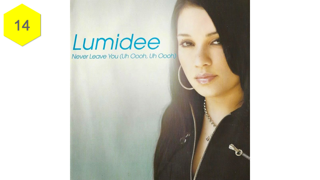 """""""Never Leave You (Uh Oooh, Uh Oooh)"""" by Lumidee"""
