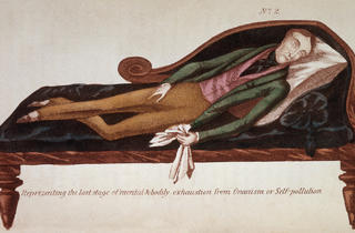 (Plate from 'The Secret Companion, a medical work on onanism or self-pollution' 1845 © Wellcome Library)
