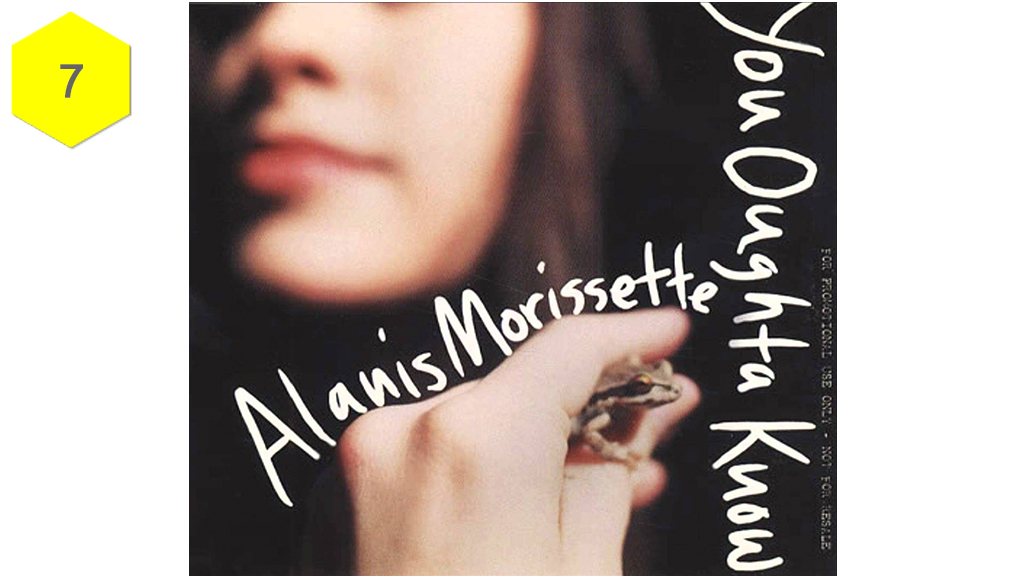 """""""You Oughta Know"""" by Alanis Morrisette"""