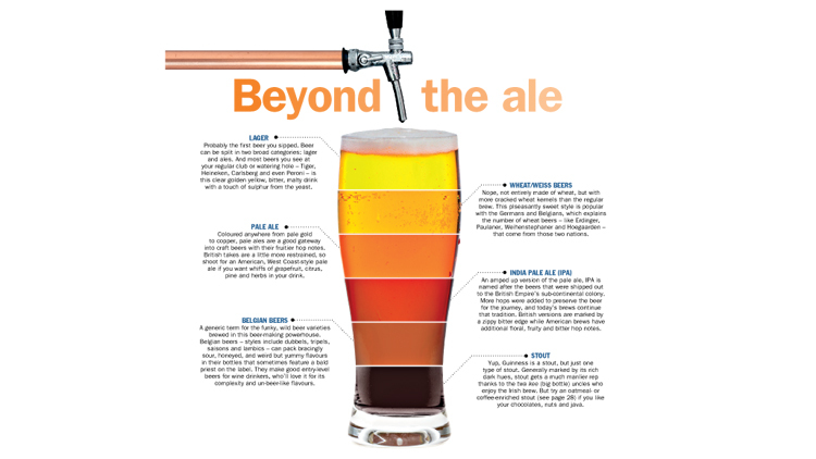 Beyond the ale