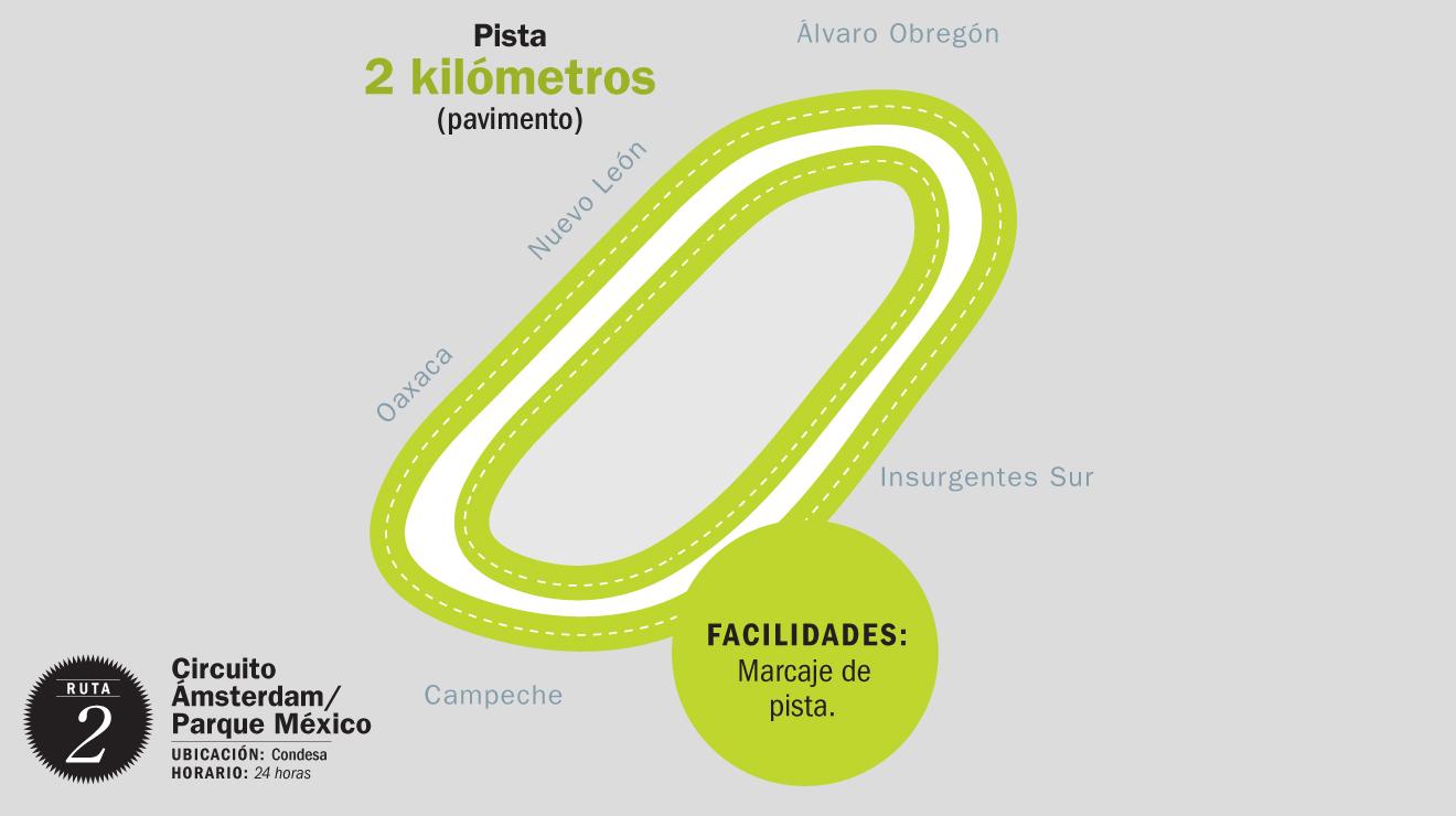 Circuito Ámsterdam/Parque México