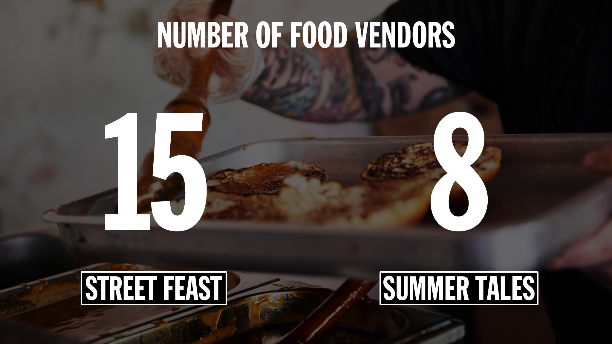Street food infographic –vendors