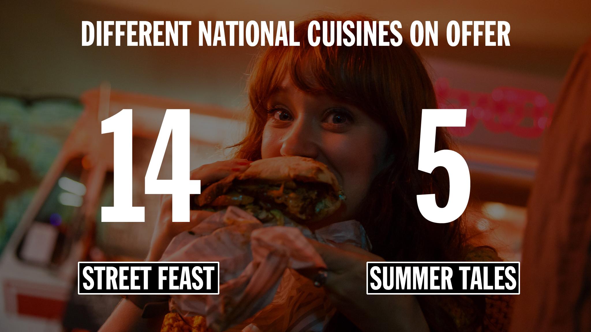 Street food infographic –cuisines
