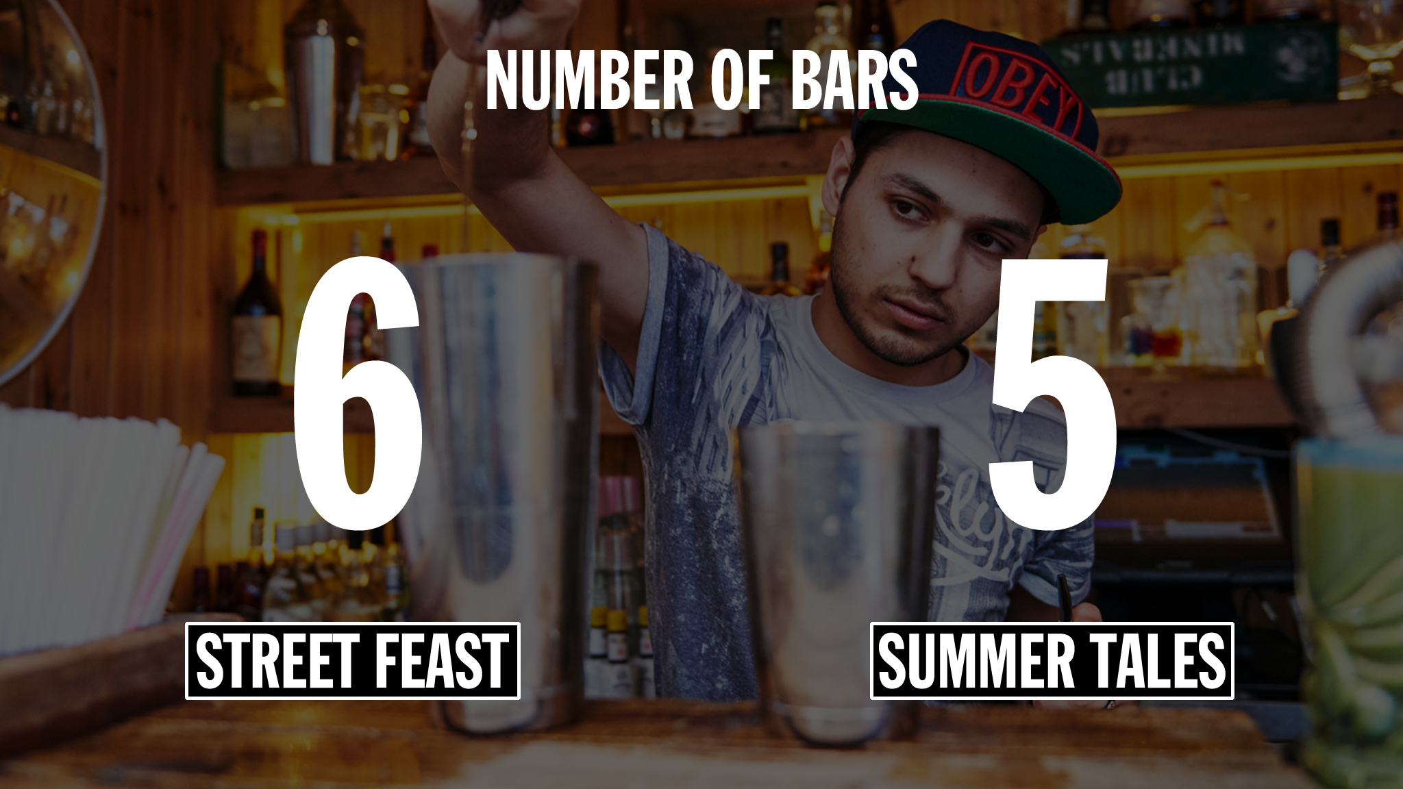 Street food infographic –bars