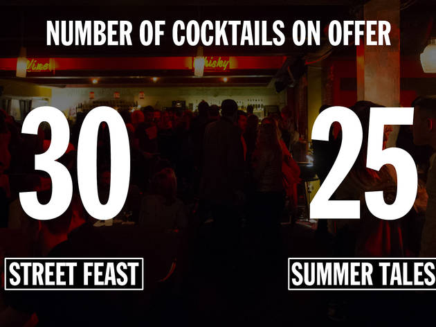 Street food infographic –cocktails