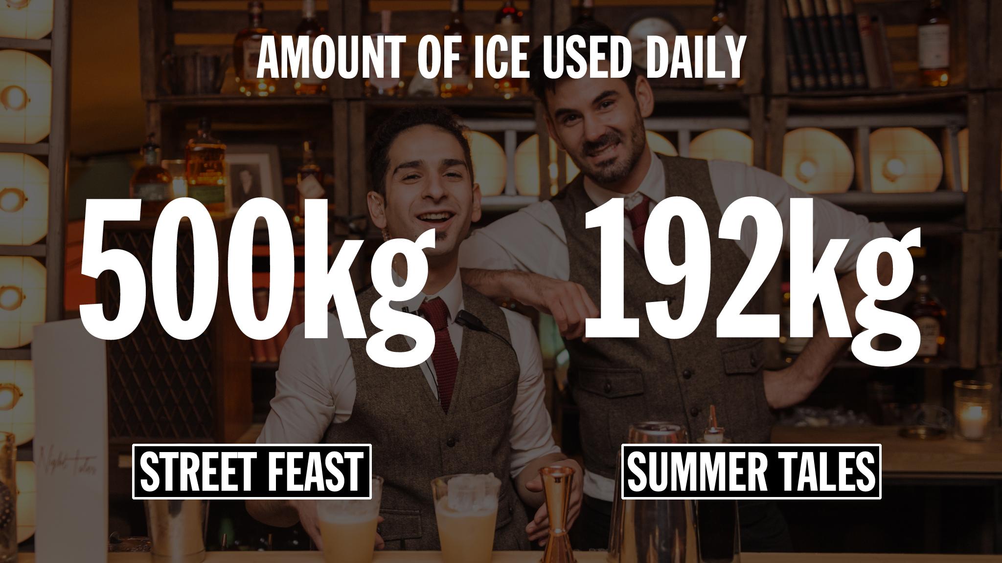 Street food infographic –ice