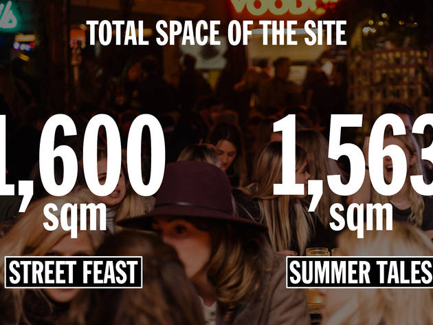 Street food infographic –space