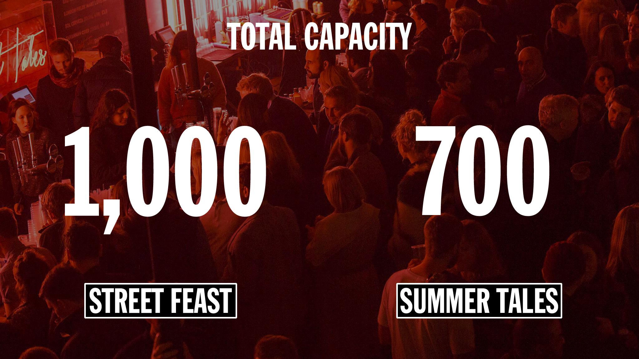 Street food infographic –capacity