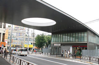 上野毛駅舎