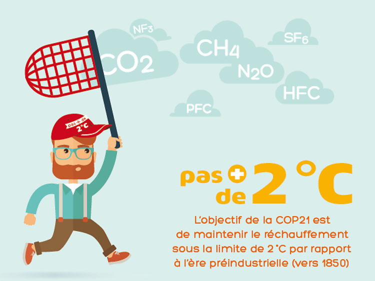 On a passé la COP21 au détecteur de fumée