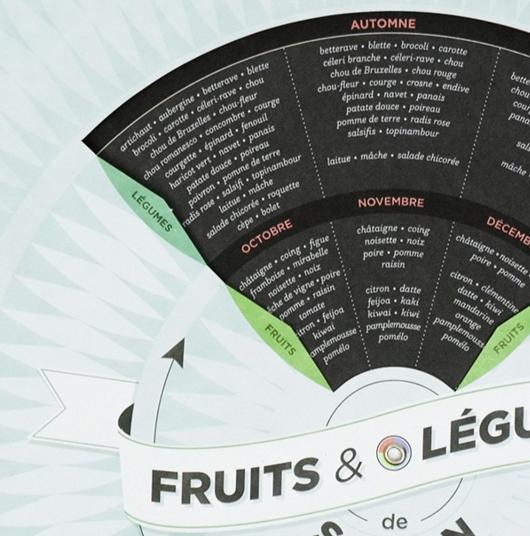 Un calendrier de fruits et légumes