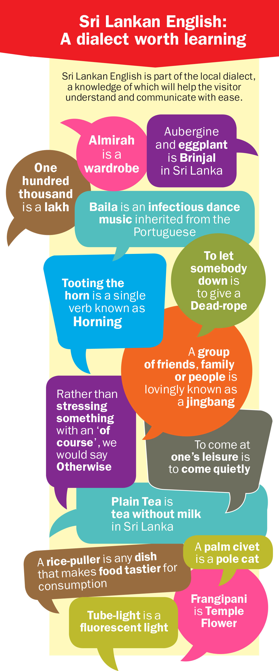 Sri Lankan English: A dialect worth learning