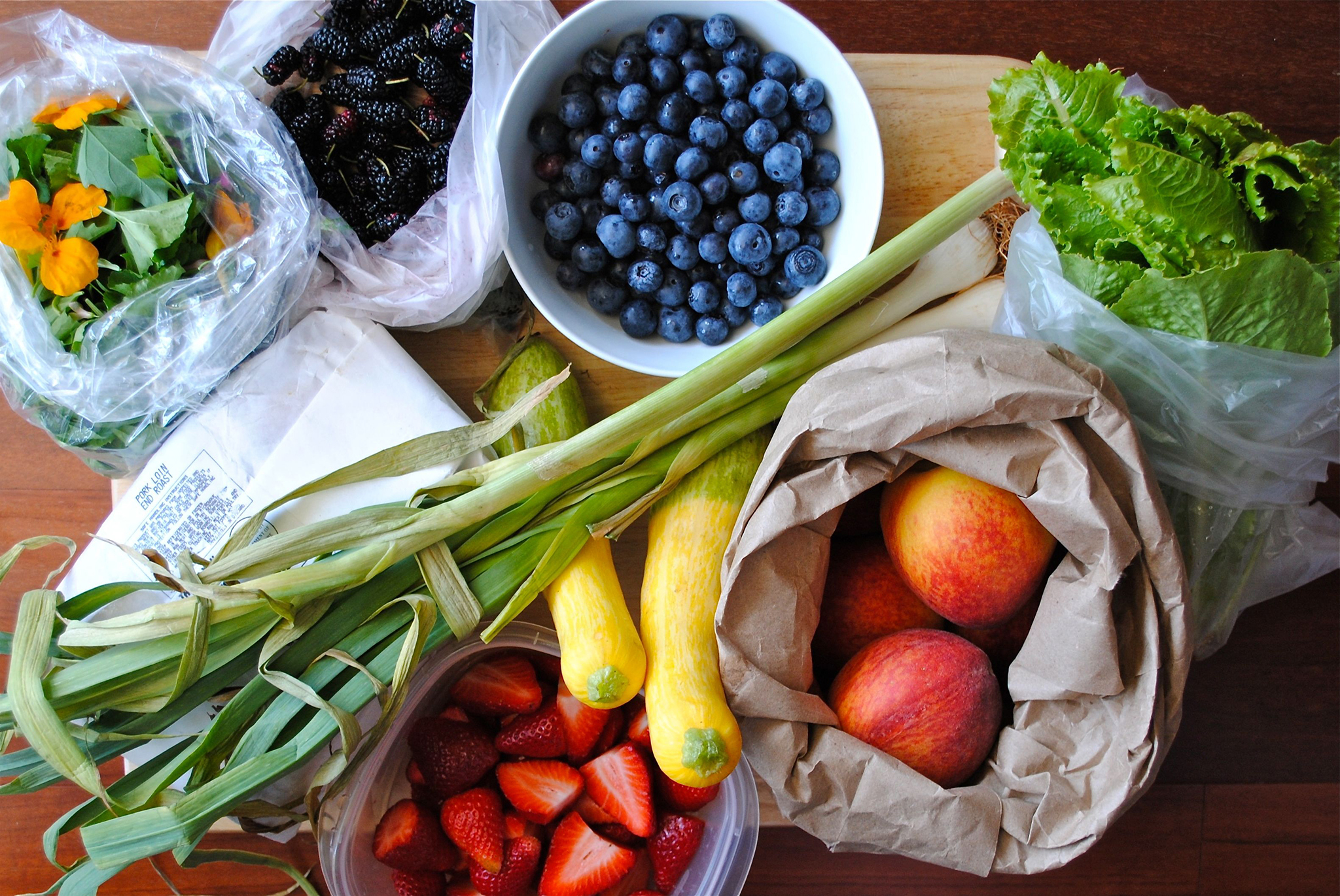 Diabetes and Organic Eating: Is It the Best Choice recommendations