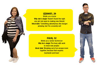 Find me a date: Faliq and Izzawati