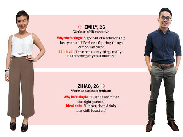 Find me a date: Zihao and Emily