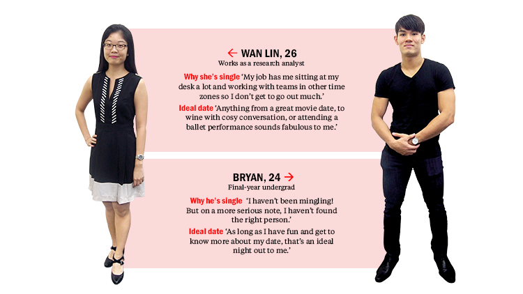 Find me a date: Bryan and Wan Lin