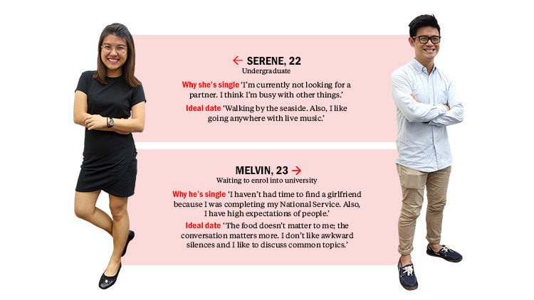 Find me a date: Melvin and Serene