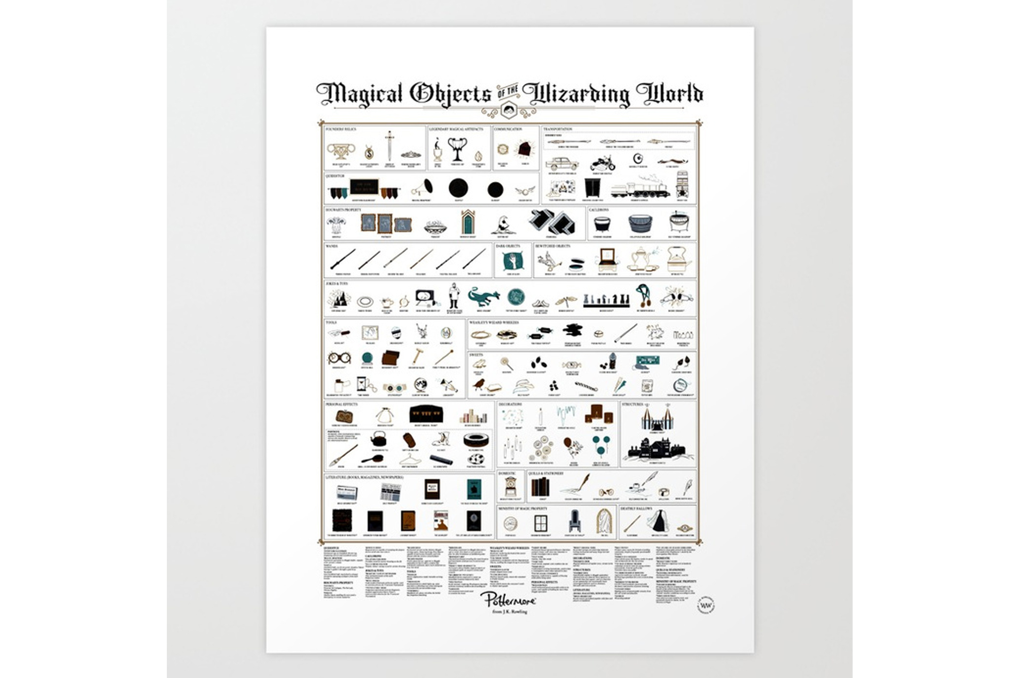 Society6 Magical Obects of the Wizarding World Print