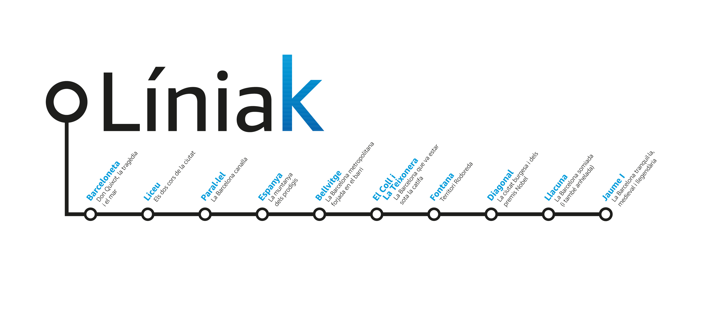 Línia K: la línia de metro literària de Barcelona