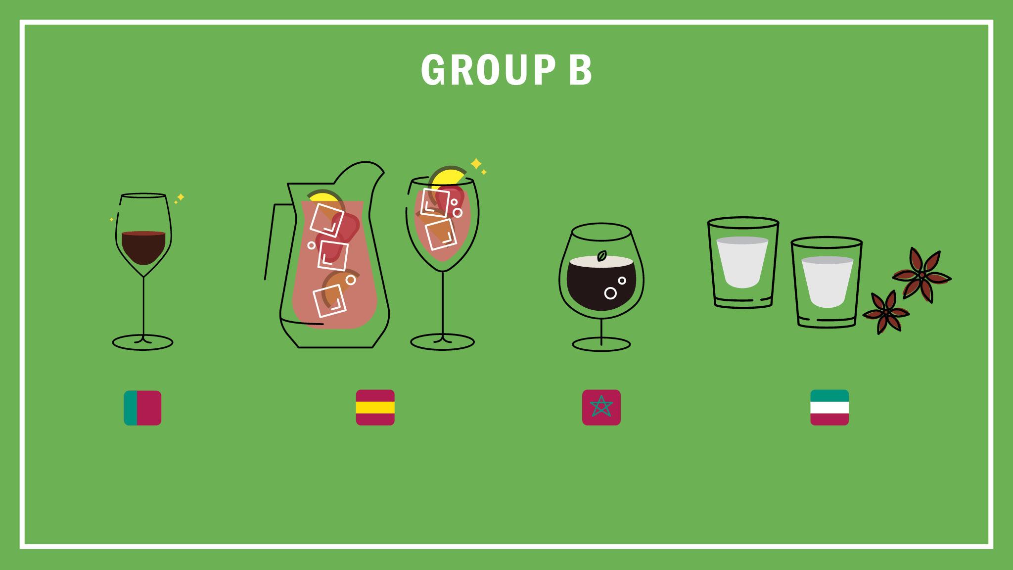 2018 World Cup Group B