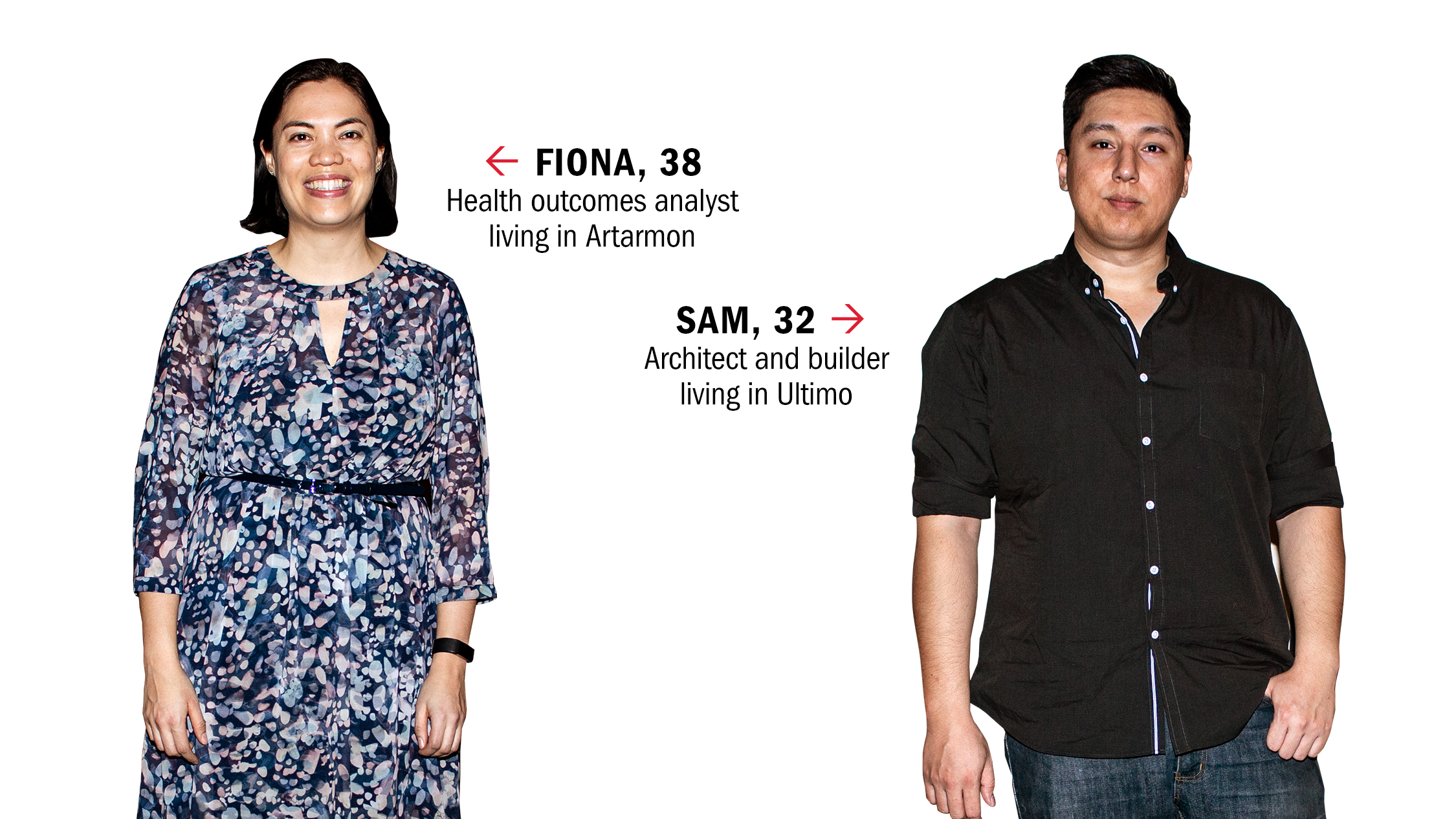 Dating IRL: Fiona and Sam