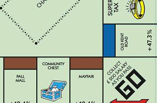 Proportunity Monopoly Board