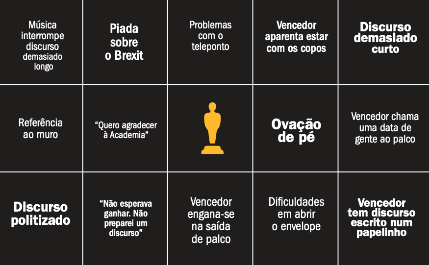 Jogue o Bingo dos Óscares 2019 e habilite-se a ganhar um prémio