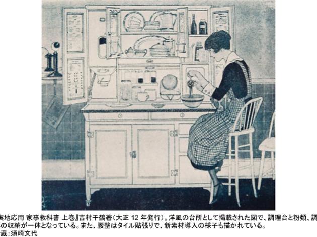 台所見聞録-人と暮らしの万華鏡-