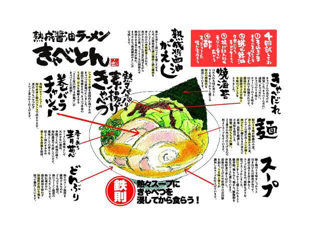 熟成醤油ラーメン きゃべとん 横浜青葉台店