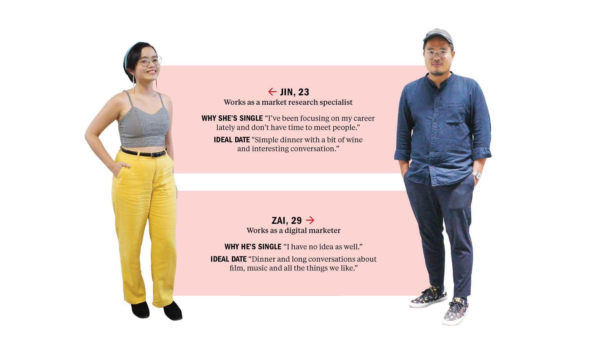 Find me a date: Jin and Zai