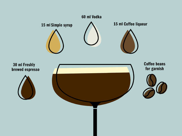 What you need to make an espresso martini