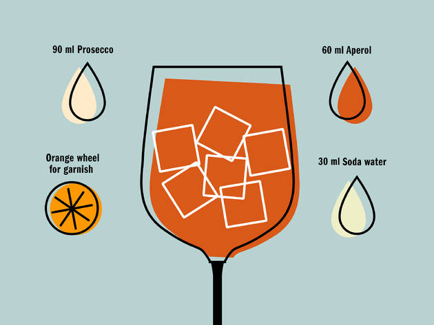 What you need to make an Aperol spritz cocktail