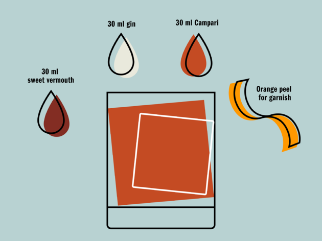 What you need to make a Negroni