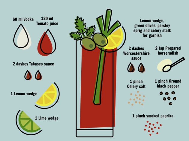 Drink This Classic Cocktail Recipes To Make At Home