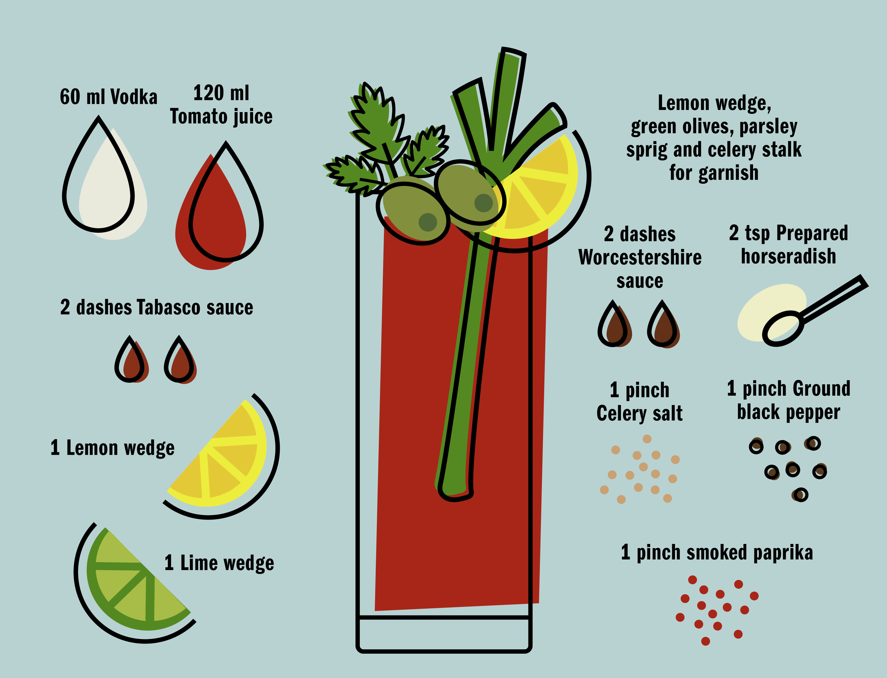 What you need to make a Bloody Mary