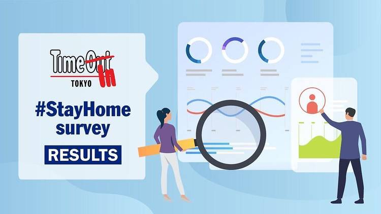 Survey results graphics