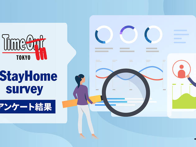 #StayHome survey
