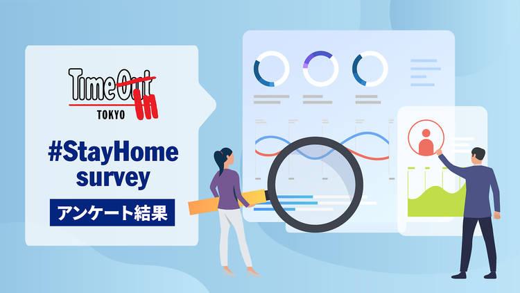 #StayHome survey