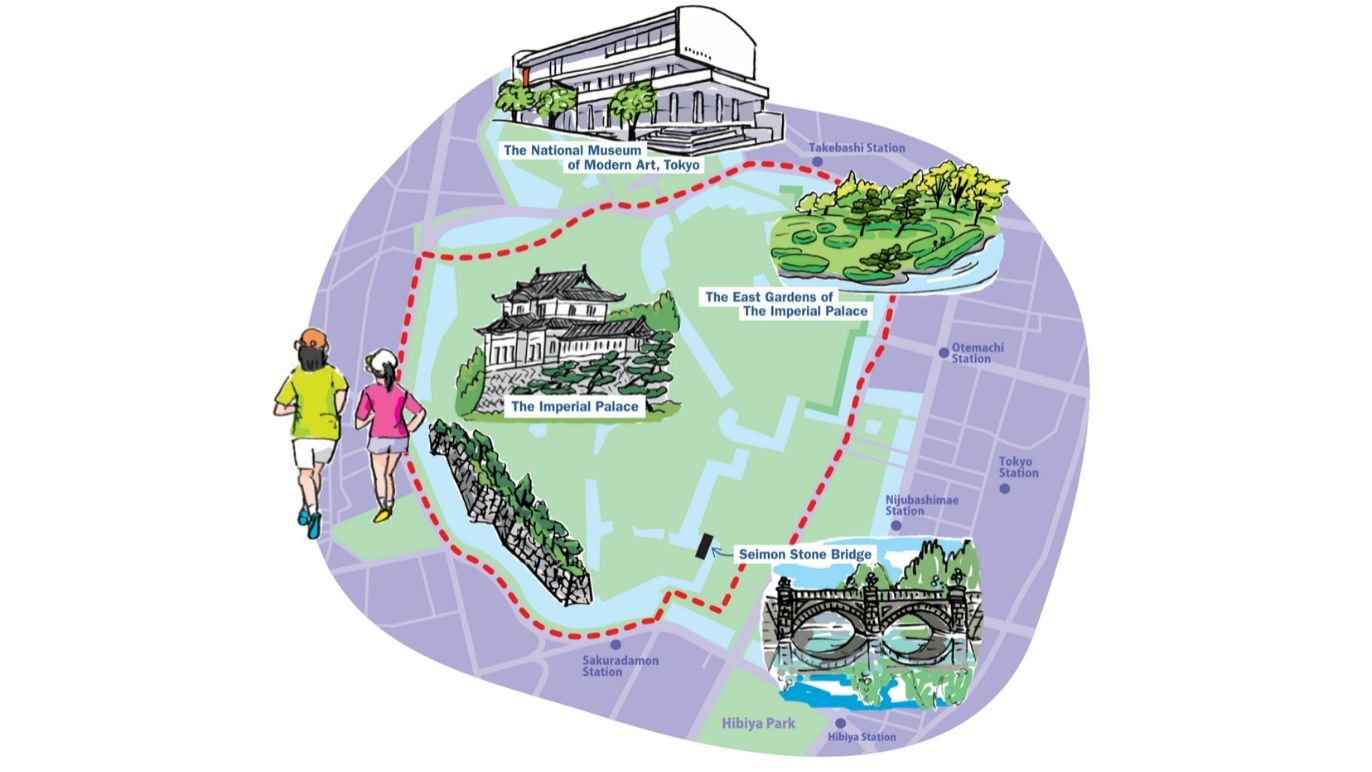 Imperial Palace Running Route