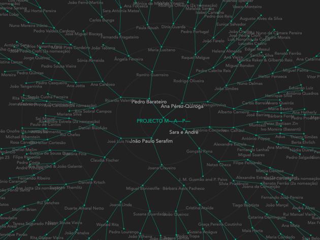 ProjectoMAP – Mapa de Artistas de Portugal
