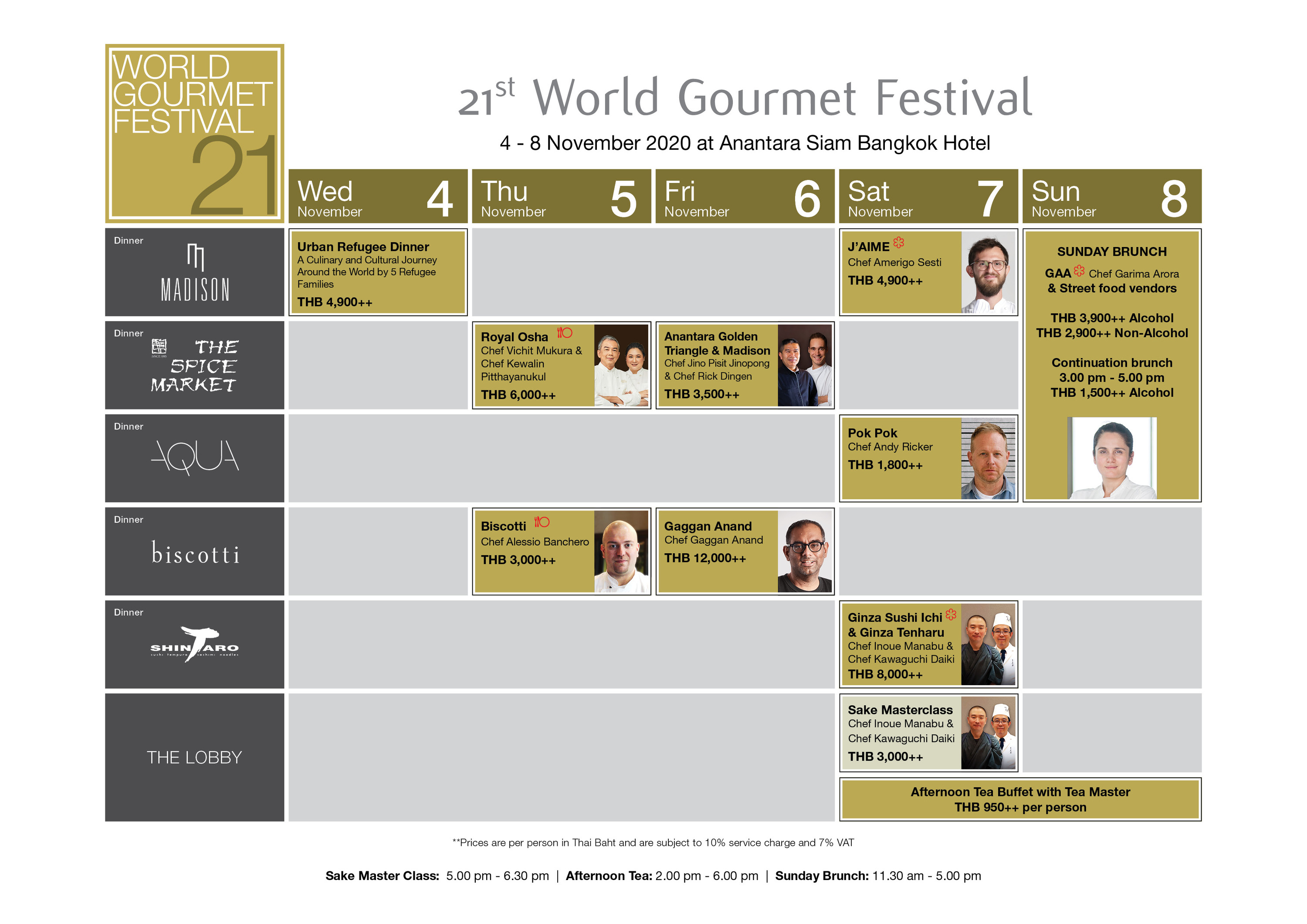 World Gourmet Festival Comes of Age